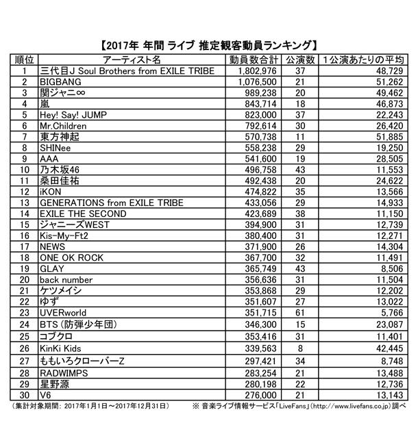 なんj深夜の乃木坂部 YouTube動画>1本 ->画像>314枚