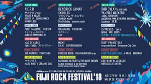 <FUJI ROCK '18>、YouTubeライブ配信アーティストを発表